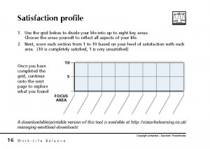 Satisfaction Profile - Page 16